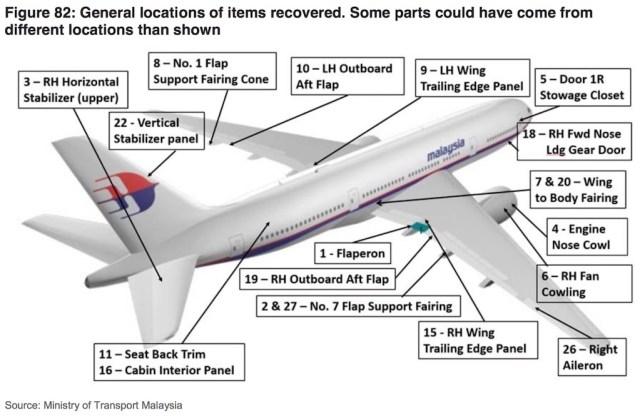 MH370_debris_retrouves