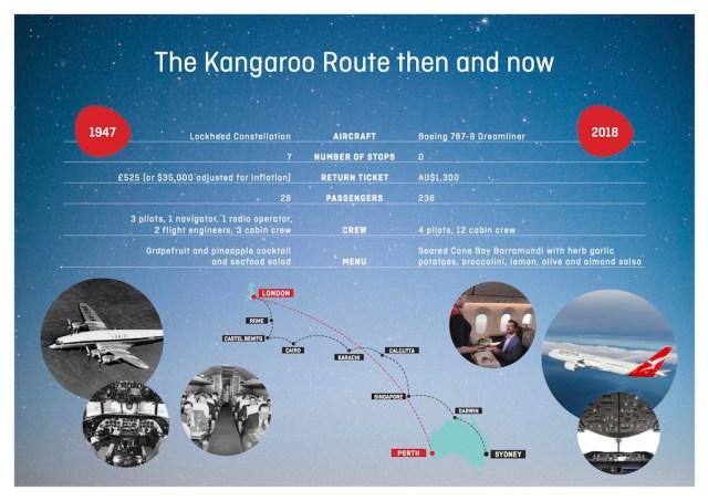 Qantas_Route_Kangourou