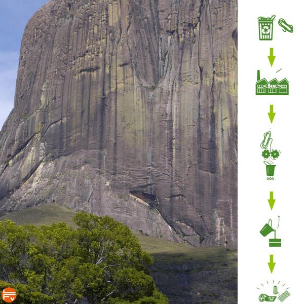 recyclage des cordes beal collecte escalade environnement