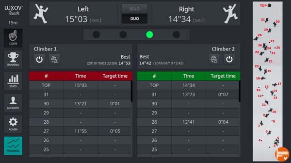 LUXOV® Touch SPEED escalade de vitesse competition luxov Ecran accueil