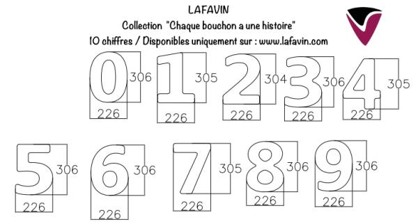 Dimensions chiffres