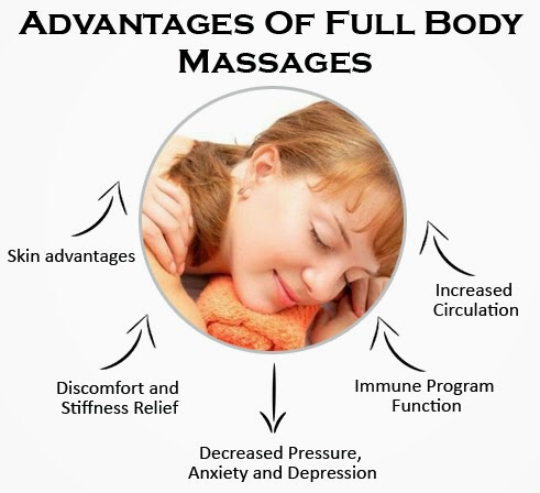 Lafayette Full Body Massage