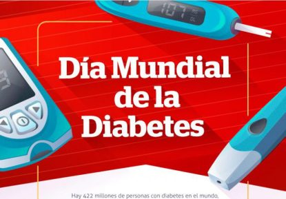 Dia Mundial de la Diabetes cartel