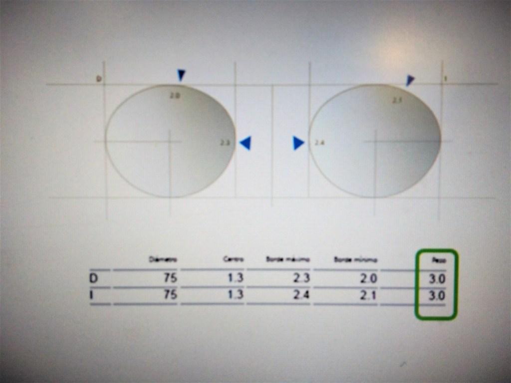 El peso de tu gafa. Peso de las lentes: 3gr.