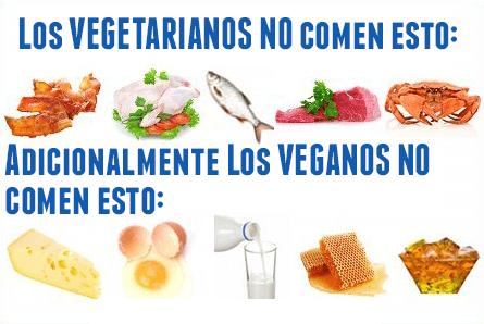 Qué comen los veganos y vegetarianos