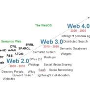 Web-sémantique