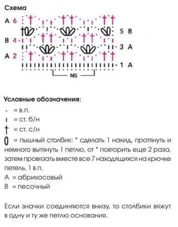 1460737351_letnee-poncho-krjuchkom-sxema