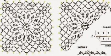 Une association tissu-granny pour l'été
