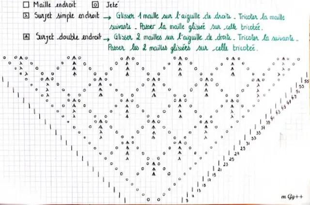un beau châle en relief au tricot