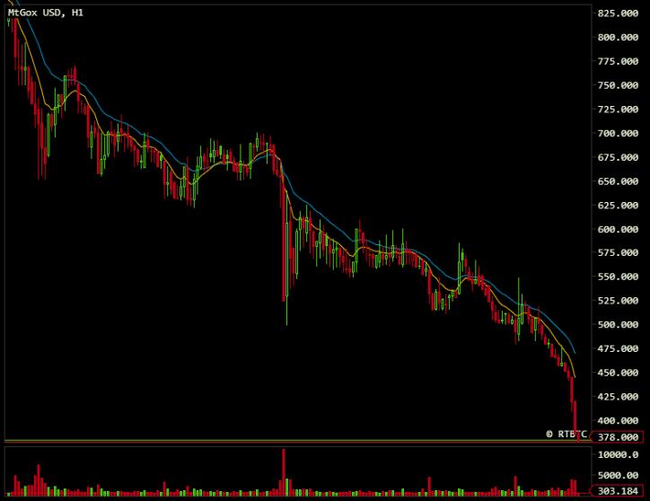 bitcoin_falls