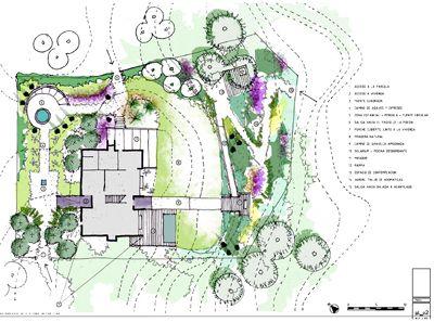 Dise o de jardines proceso ii croquis y dibujos la for Proyecto jardineria