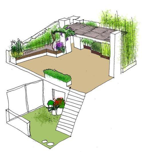 Dise o de jard n huerto en terraza la habitaci n verde - Huerto en la terraza ...