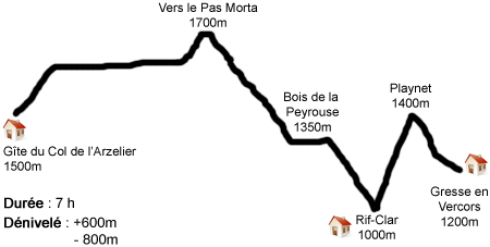 Grand Veymont - Profil étape 2
