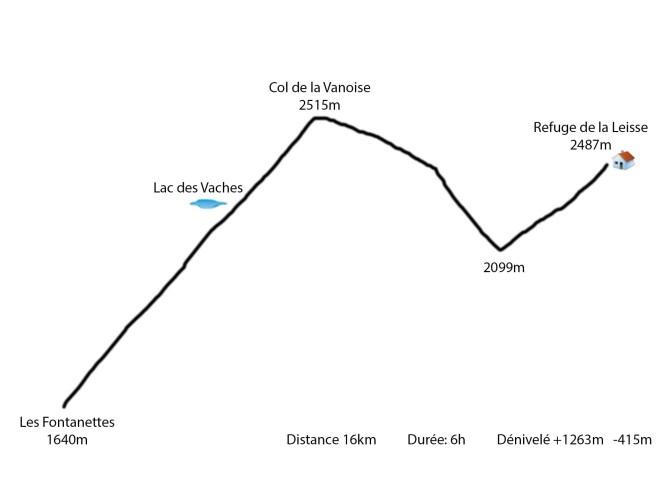 Profil étape Pralognan refuge de la Leisse