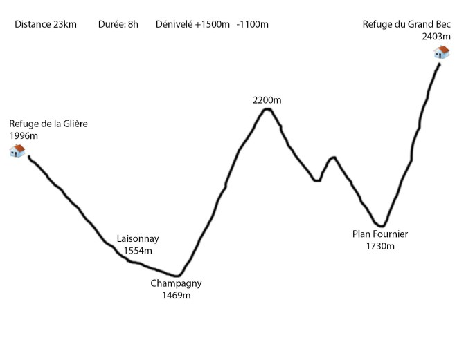 Profil étape Refuge de la glière refuge du grand bec