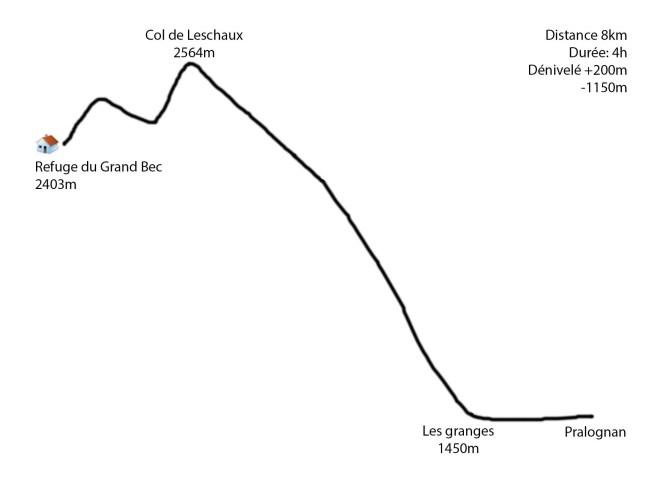 Profil étape refuge du grand bec pralognan