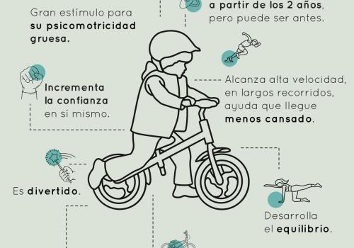 infografia sobre los beneficios de la bicicleta de equilibrio o sin pedales en niños pequeños desde 24 meses