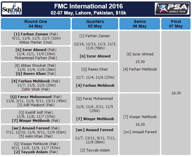 FMC International Squash Championship 2016