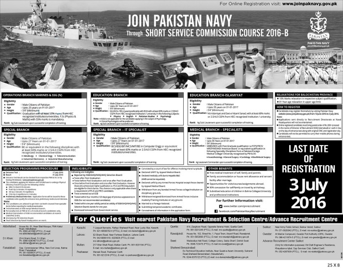 How To Join Pakistan Navy Through Short Service Commission Courses 2016