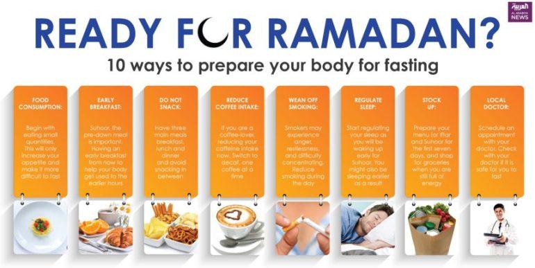Lessons To learn From Ramadan Like Ramazan Guidelines