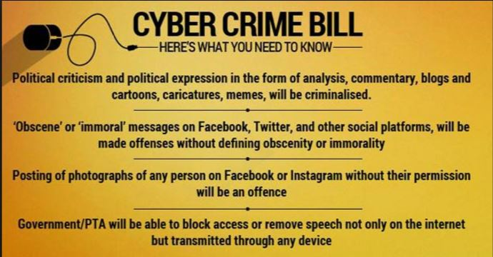 Cybercrime Law In Pakistan