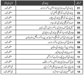 PMVC Recognized Institutions For DVM MSC and PHD Verterinary and Animal Sciences In Pakistan List