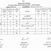 Urdu Assessment Scheme 2017 For 10th Class Of Lahore Board