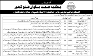 Health Department Manawan District Lahore NTS Test Form Download
