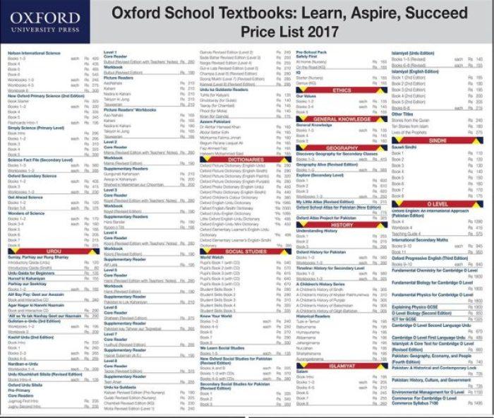 Price List 2017 OXFORD School Textbooks