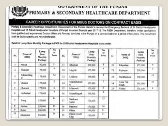 Primary And Secondary Healthcare Department Punjab Jobs September 2017 Form Download