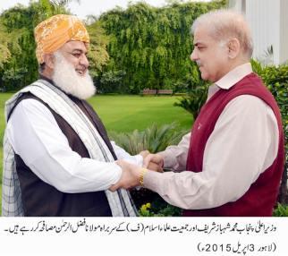 Maulana Fazal ur Rehman calls on Punjab Chief Minister Shahbaz Sharif