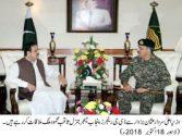 DG rangers Punjab Saqib Malik called on CM Punjab Usman Buzdar