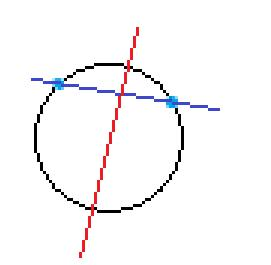 Hough Transform] Circle detection and space reduction