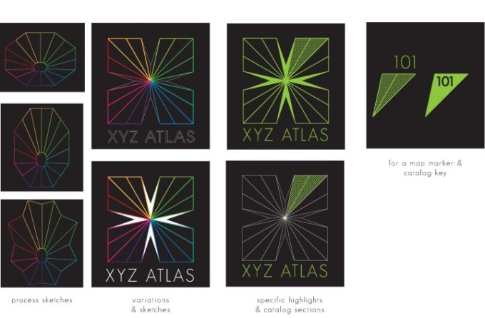 XYZ Atlas Process