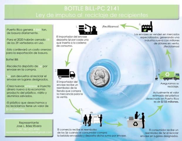 Facebook/Que no te ahoguen las botellas