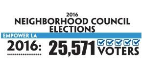 2016-Election-Recap-featured-image-Jun-29.jpg