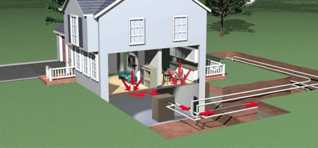 How Geothermal Works