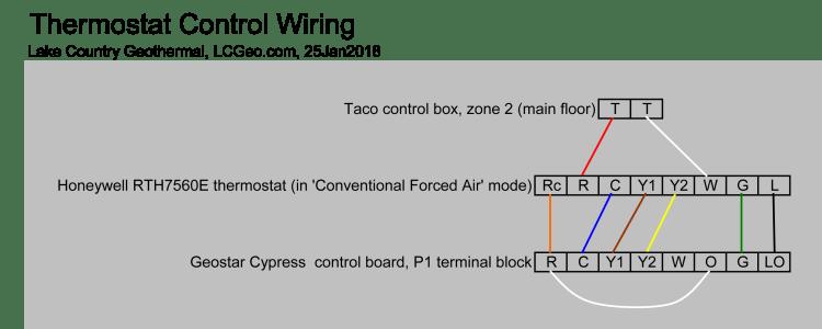 Tstat Control Wiring