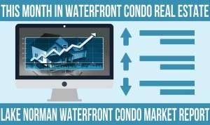 Lake Norman waterfront condo market update