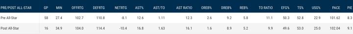 JC.NBA