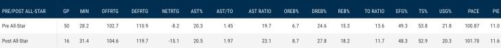 JR.NBA