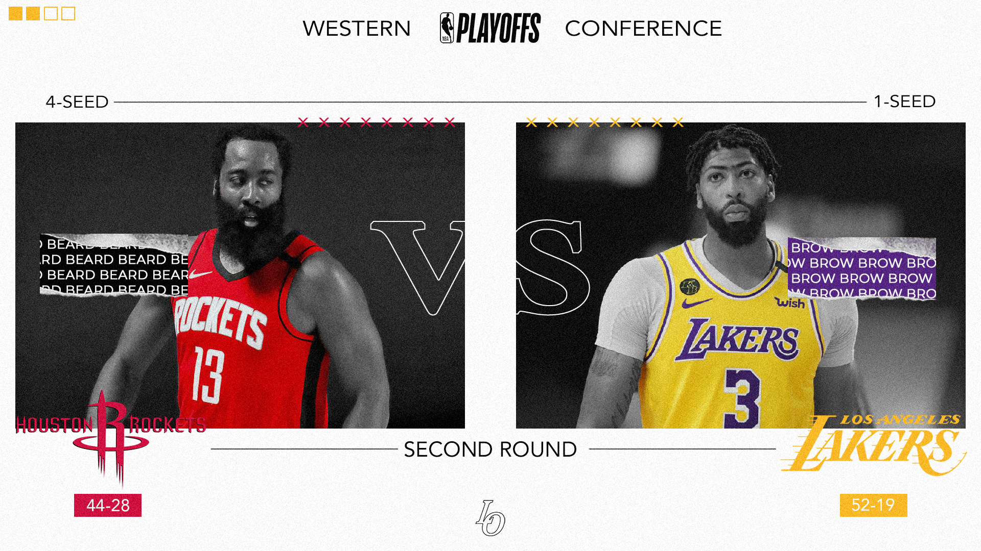Lakers vs. Rockets Second Round Series Preview: The Math ...
