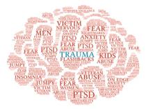 brain shaped word web with trauma