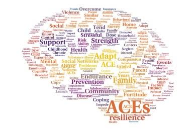ACEs word cloud