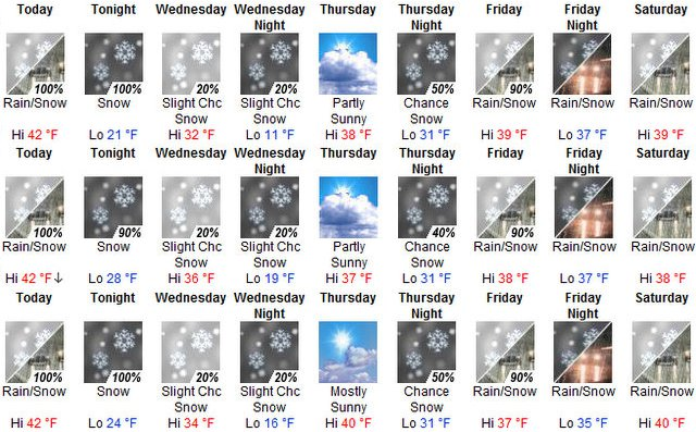 Another Round of Winter Weather Rolling Through