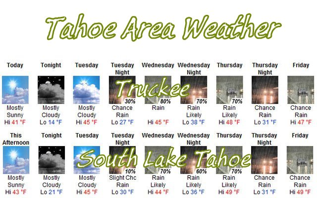 Unsettled Weather Week Ahead for Tahoe Area