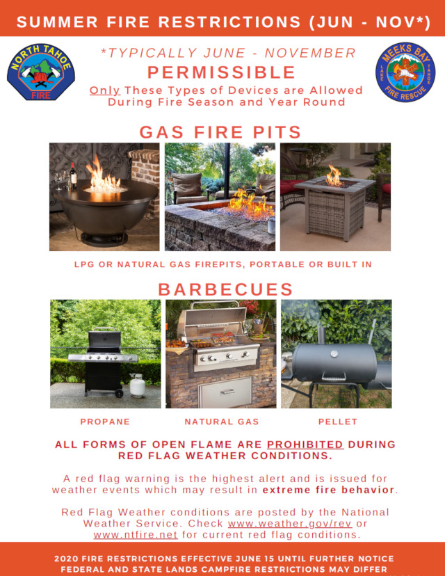 North Tahoe Fire and Meeks Bay Fire Protection Districts Prohibit ALL Open Burning and Recreational Fires