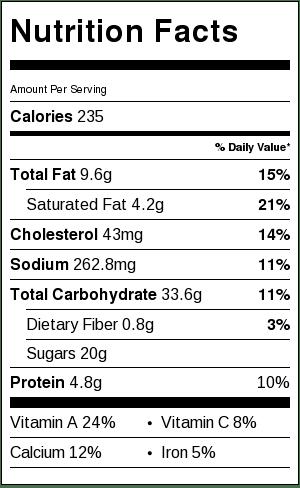 Pumpkin Pie Recipe Nutritional Value