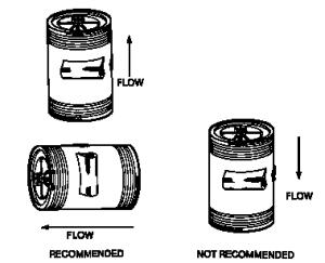 Autotrol Flow diagram