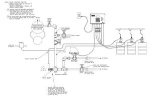Boiler Plumbing layout